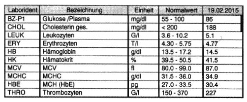 Lungenkrebs Blutwerte